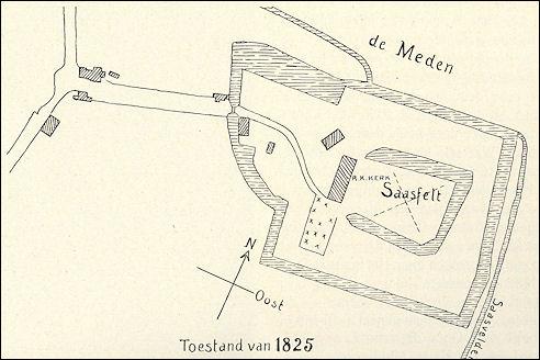 Saasveld
